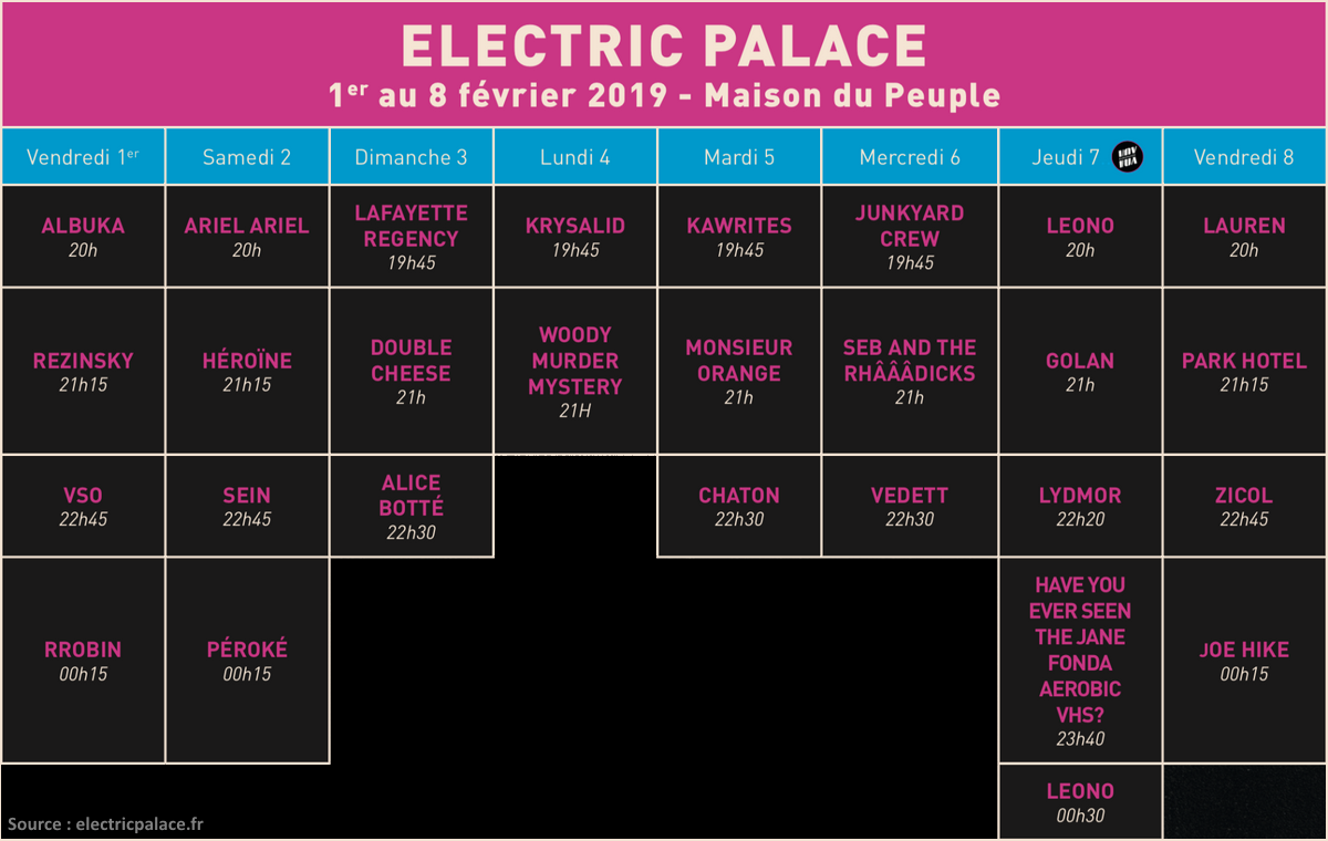 Programme Electric Palace 2019